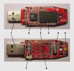 USB Smart Drives & Portable Applications